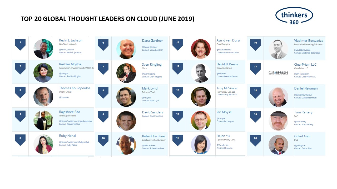 Top 20 Global Thought Leaders and Influencers on Cloud Computing (June 2019)