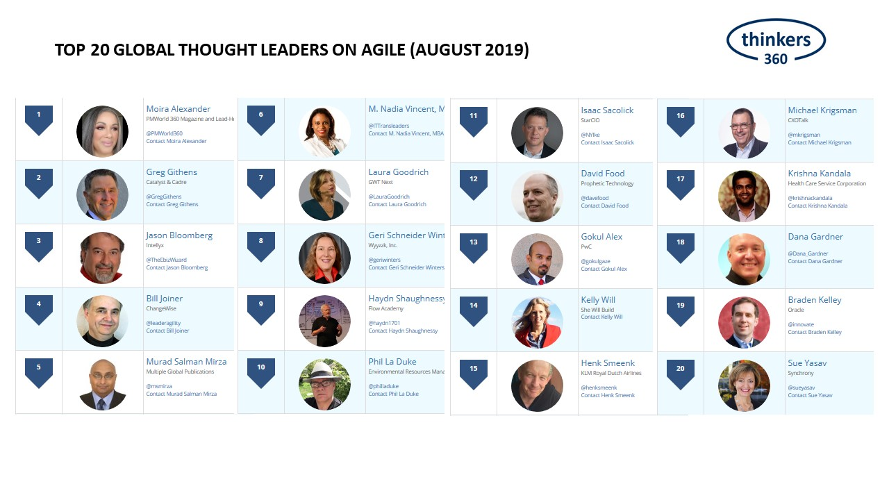 Top 20 Global Thought Leaders and Influencers on Agile (August 2019)