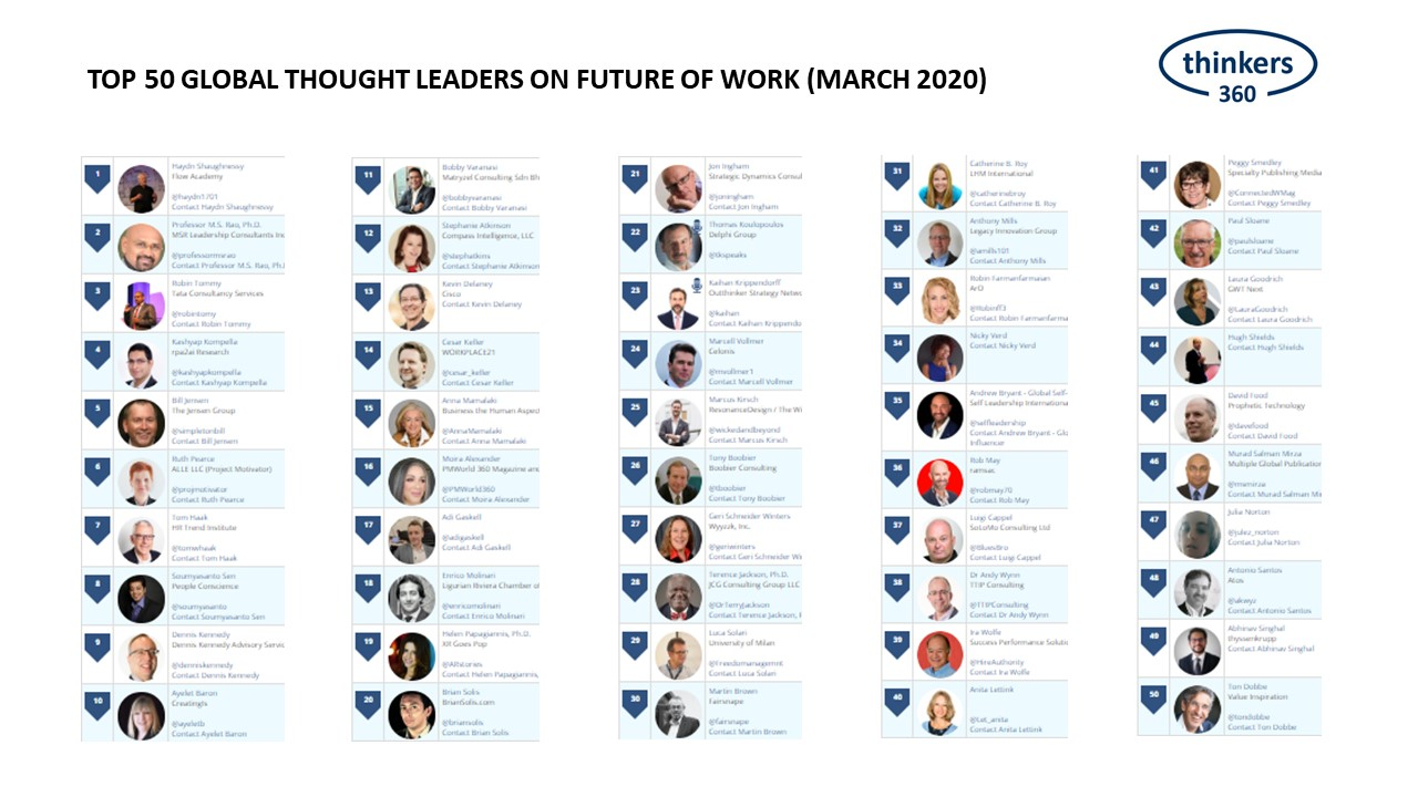 Top 50 Global Thought Leaders and Influencers on Future of Work (March 2020)