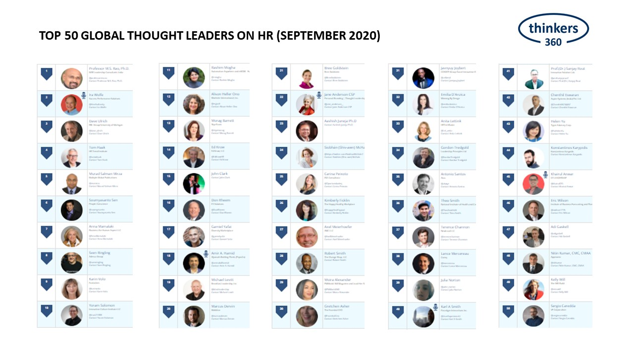 Top 50 Global Thought Leaders and Influencers on HR (September 2020)