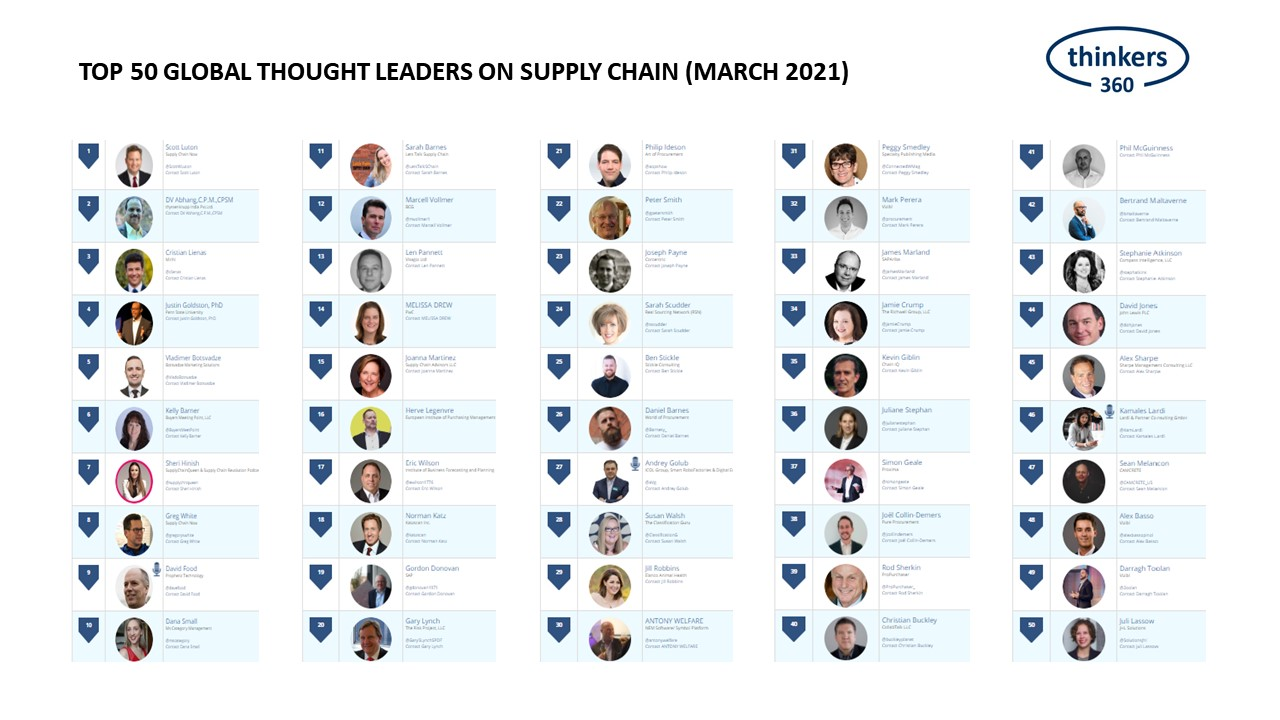 Top 50 Global Thought Leaders and Influencers on Supply Chain (March 2021)
