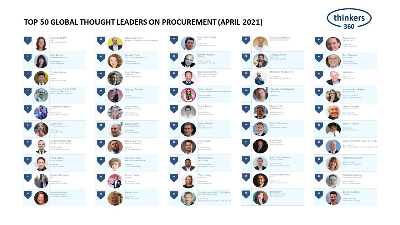 Top 50 Global Thought Leaders and Influencers on Procurement (April 2021)